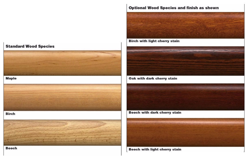 Wood Rail Options